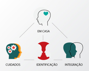 home-care-integracao-das-partes